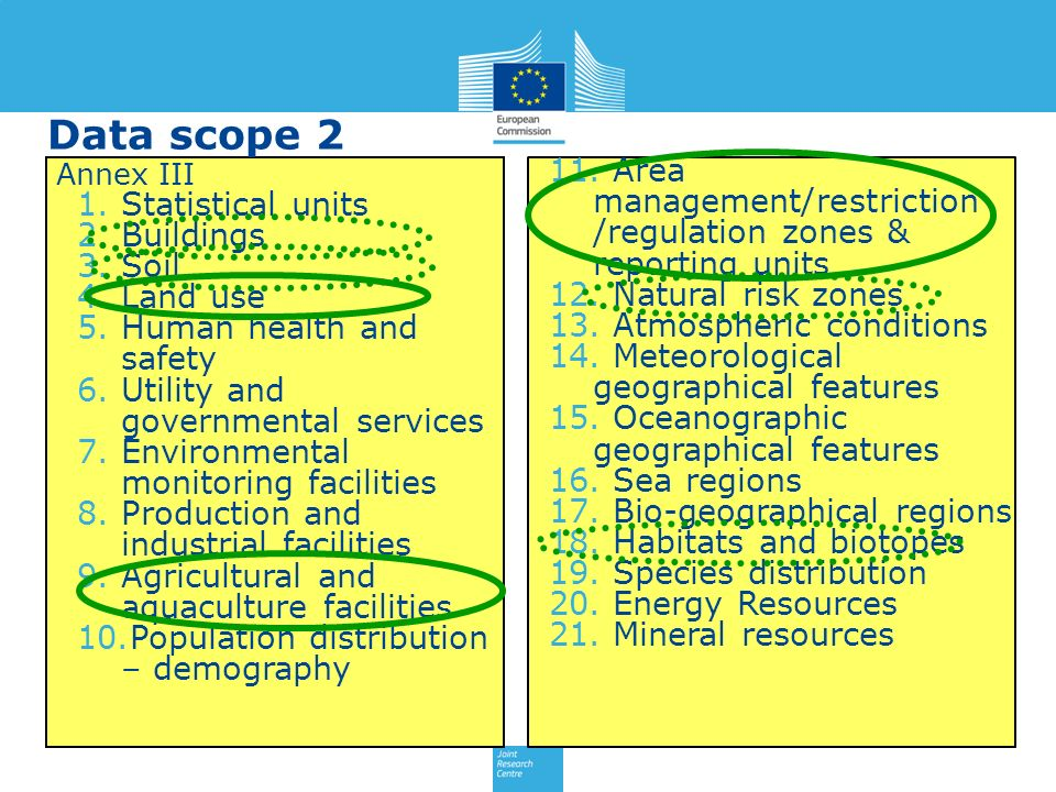 Data scope 2 Annex III. Statistical units. Buildings. Soil. Land use. Human health and safety.