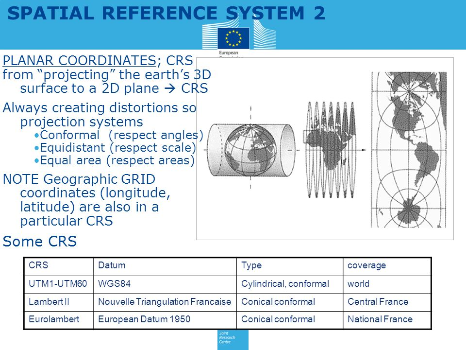 SPATIAL REFERENCE SYSTEM 2