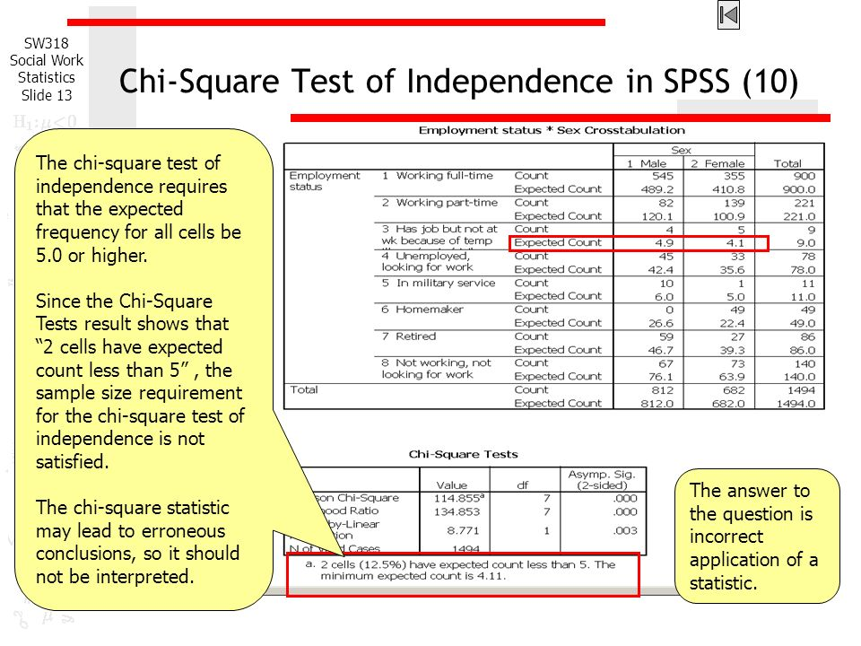 Grouped frequency distribution table generator for P table for chi square test