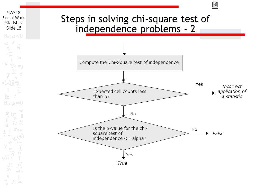 non central chi square distribution pdf