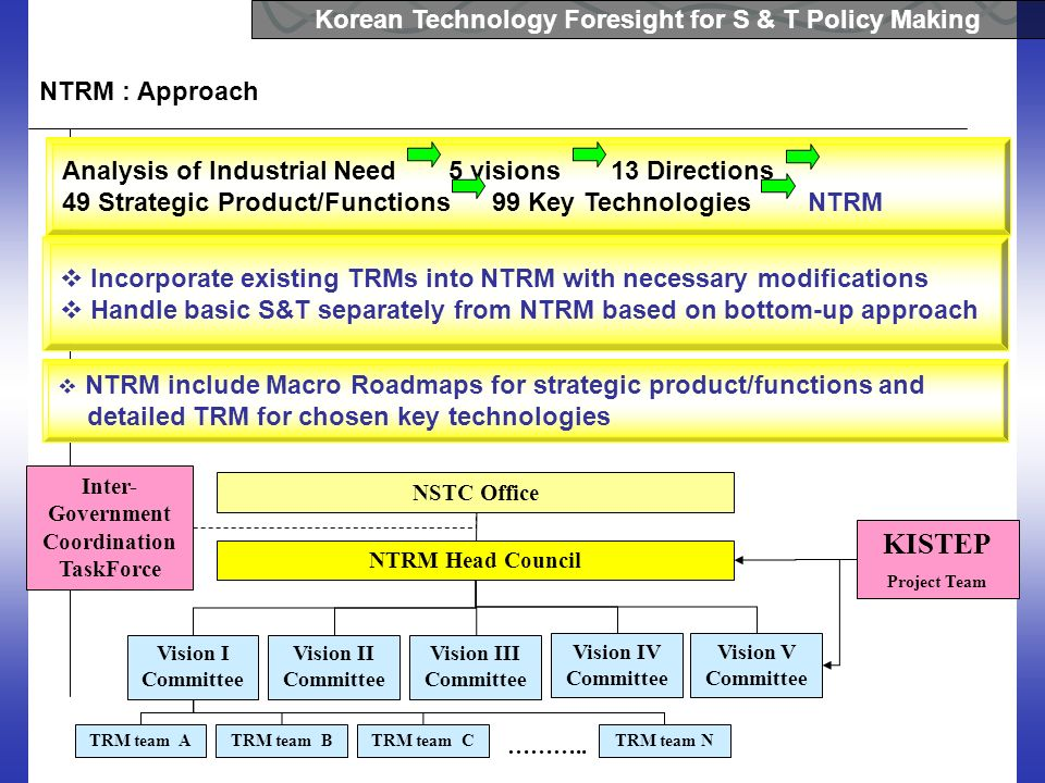 KISTEP Korean Technology Foresight for S & T Policy Making