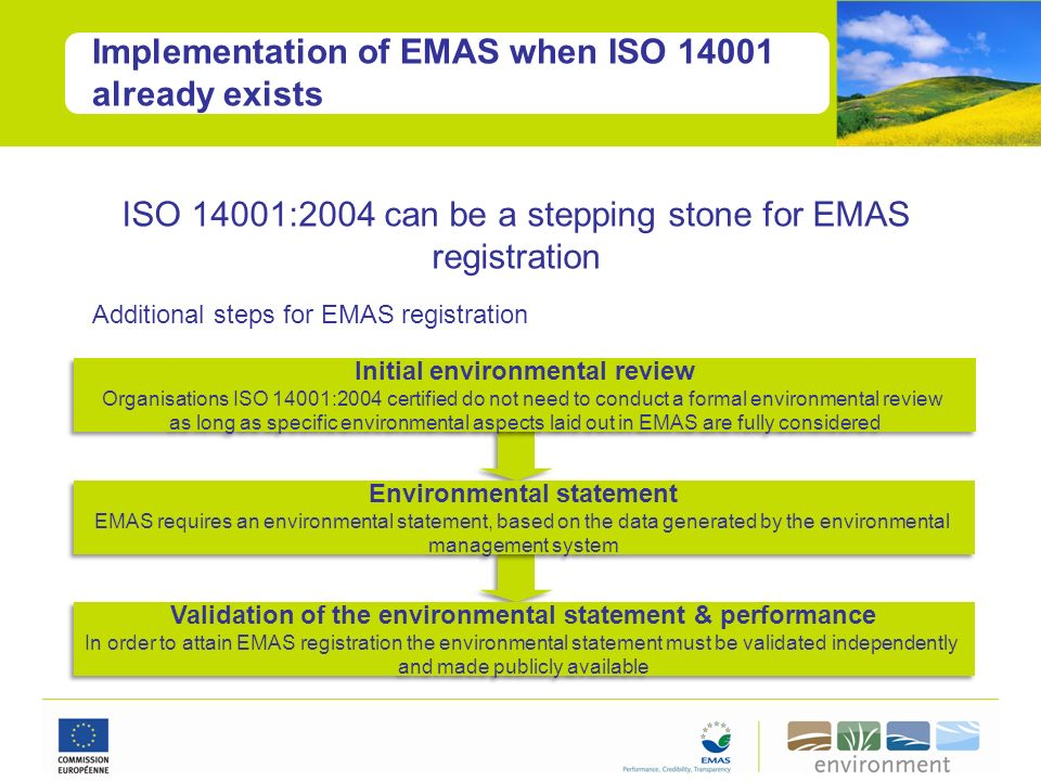 Implementation of EMAS when ISO 14001 already exists