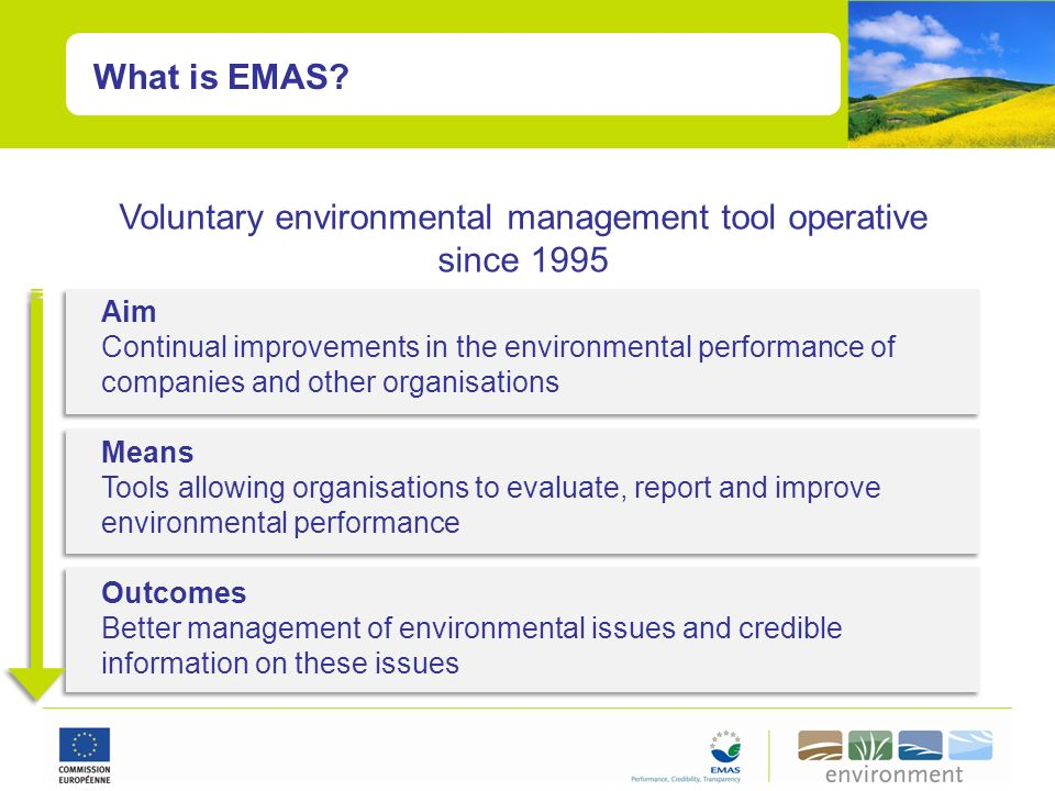 Voluntary environmental management tool operative since 1995