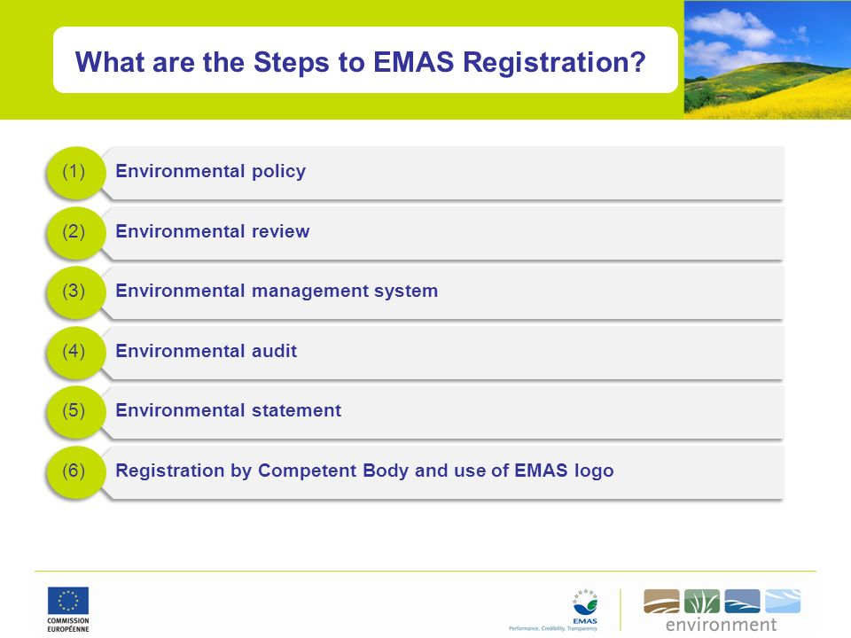 What are the Steps to EMAS Registration