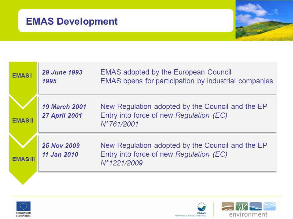 EMAS Development 29 June 1993 EMAS adopted by the European Council