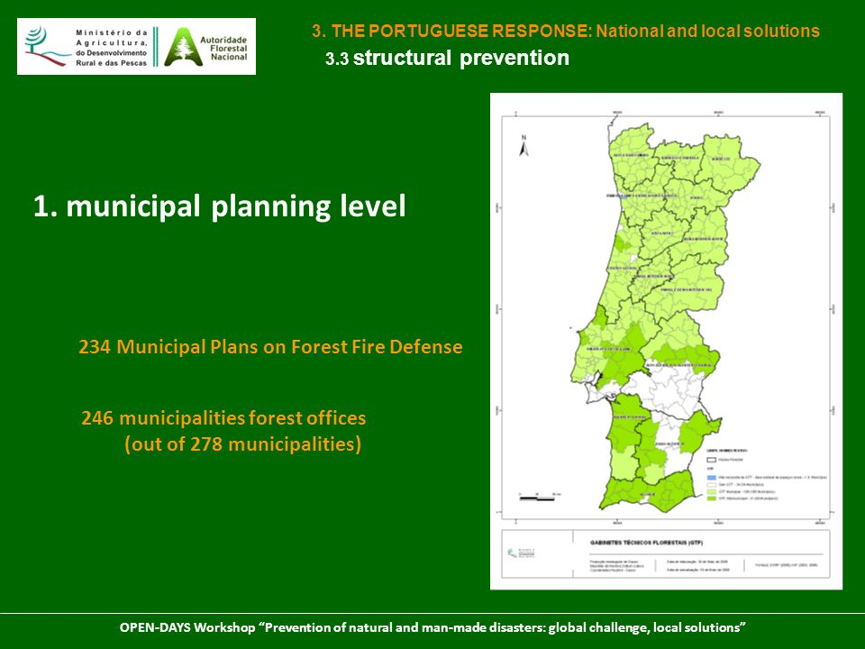 1. municipal planning level