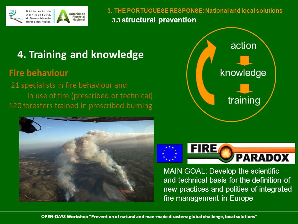 4. Training and knowledge