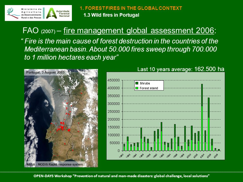 FAO (2007) – fire management global assessment 2006: