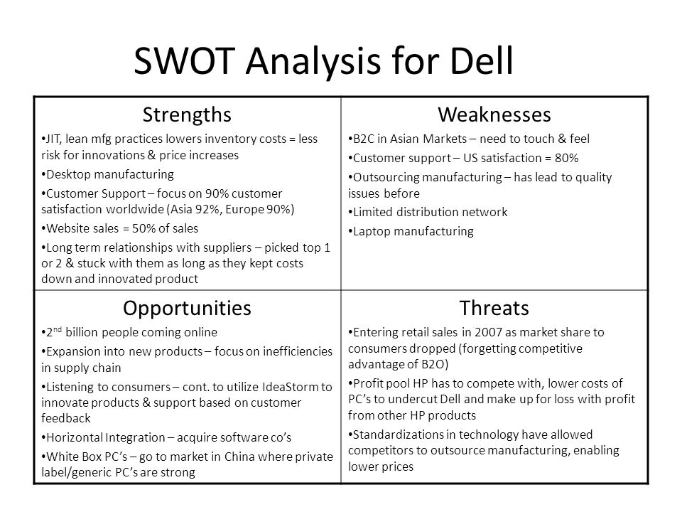 outsourcing swot analysis u s industry Find out what information a swot report includes and why a swot analysis is helpful  are affecting the industry as a whole moreover, a swot  outsourcing (21 .