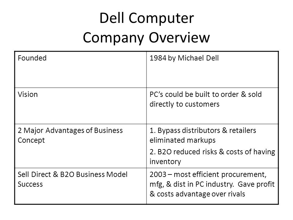 dell inc a case study industry analysis Improving the flexibility of the desktop pc supply chain history of the pc industry 1960  first  dell case study.