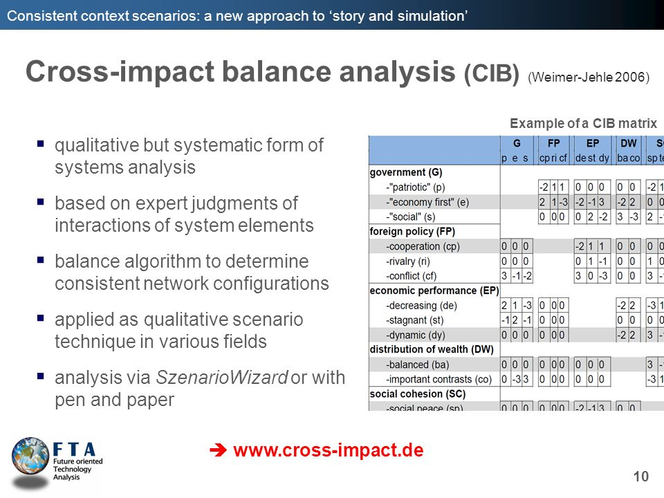 Cross-impact balance analysis (CIB) (Weimer-Jehle 2006)
