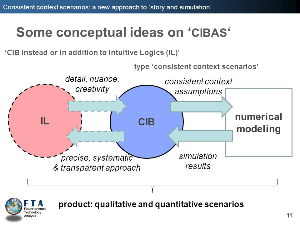 Some conceptual ideas on 'CIBAS'