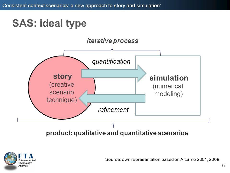 product: qualitative and quantitative scenarios