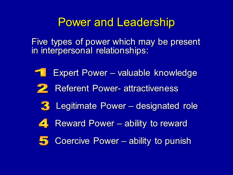 types of power in management Informational power is the most transitory type of power  my best-seller in productivity and time management this is the book that changes lives  editor picks trends for 2013: the rise of the entrepreneur 30 days of getting results popular posts inspirational quotes.