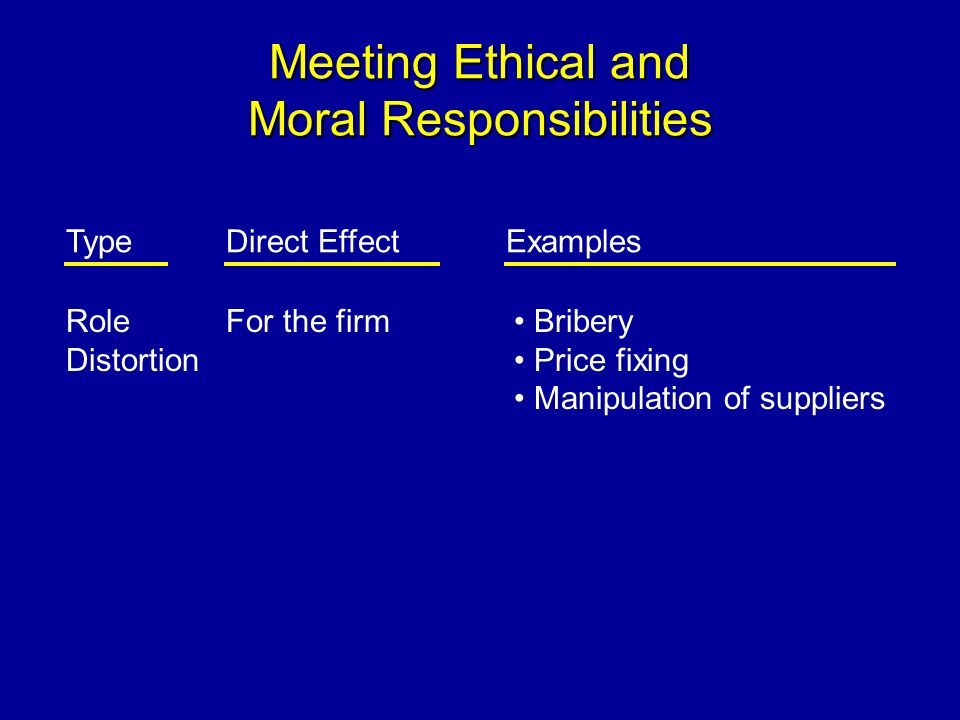 Dda Line Drawing Algorithm Example Problems : Sales management leadership and supervision ppt video