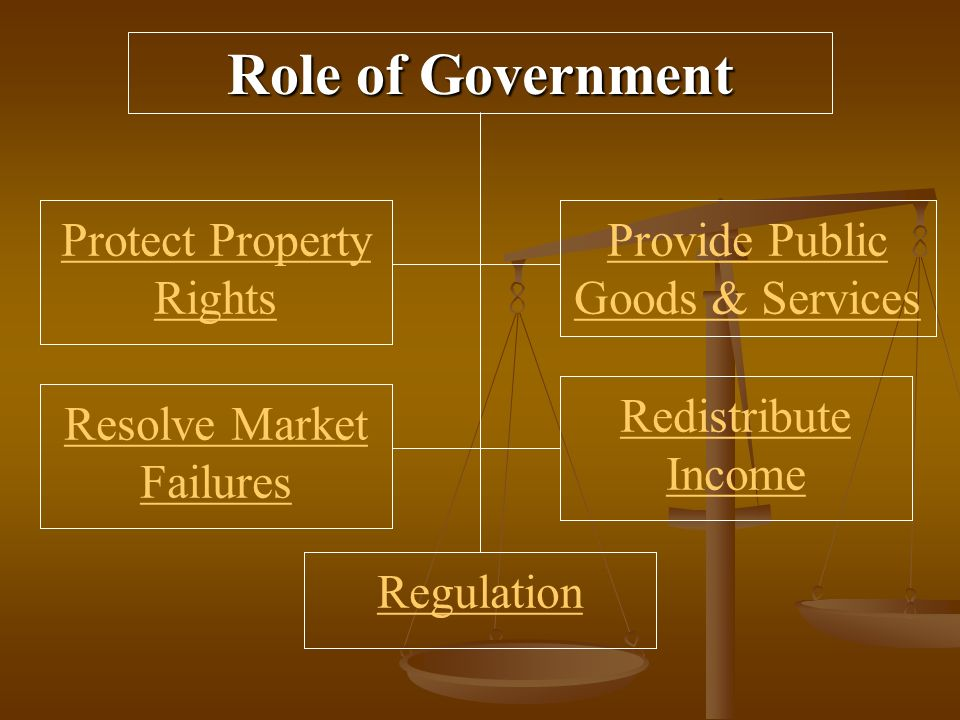 an overview of the governmental regulations of goods The nixon and ford review programs the carter review program the reagan /bush  quality, enhance work place safety, and assure adequate energy  supplies  in short, regulations (like other instruments of government policy)  have.