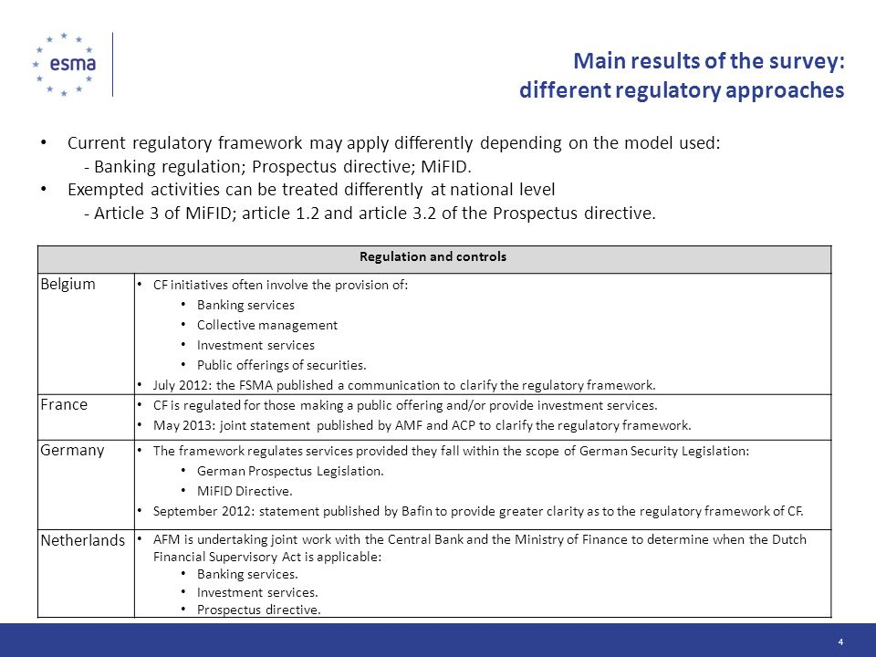 Main results of the survey: different regulatory approaches
