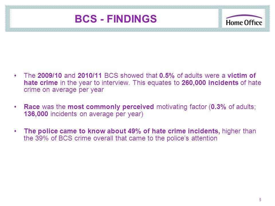 BCS - FINDINGS