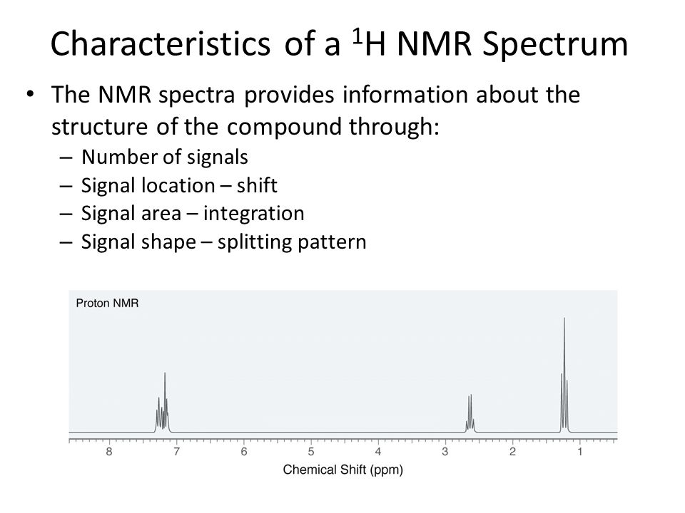 Characteristics of a 1H NMR Spectrum