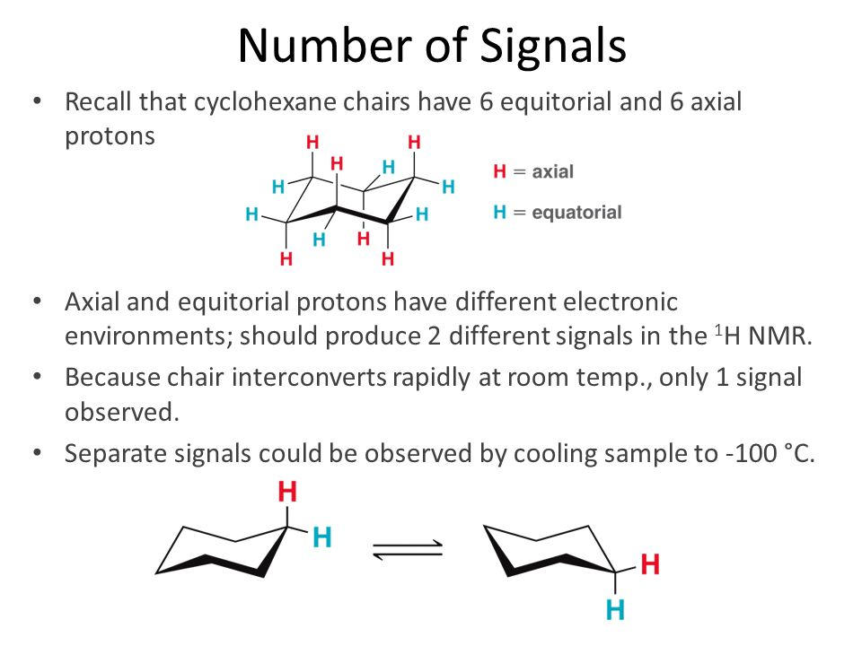 Number of Signals Recall that cyclohexane chairs have 6 equitorial and 6 axial protons.
