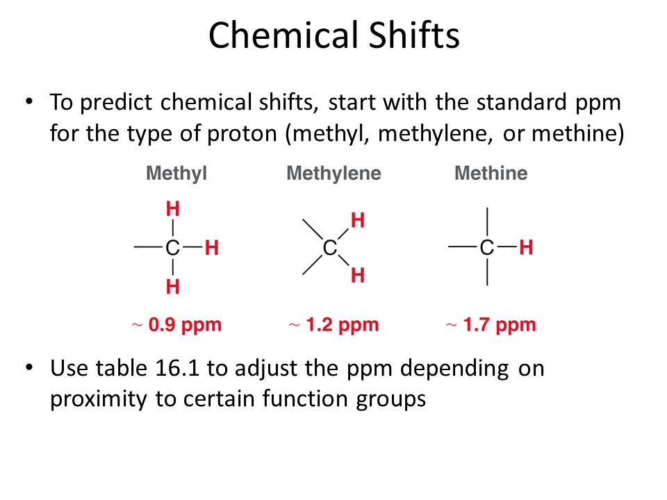 Chemical Shifts To predict chemical shifts, start with the standard ppm for the type of proton (methyl, methylene, or methine)