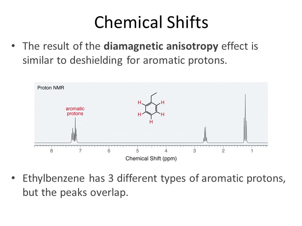 Chemical Shifts The result of the diamagnetic anisotropy effect is similar to deshielding for aromatic protons.