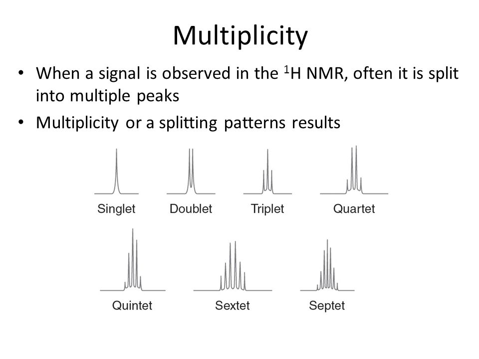 Multiplicity When a signal is observed in the 1H NMR, often it is split into multiple peaks.