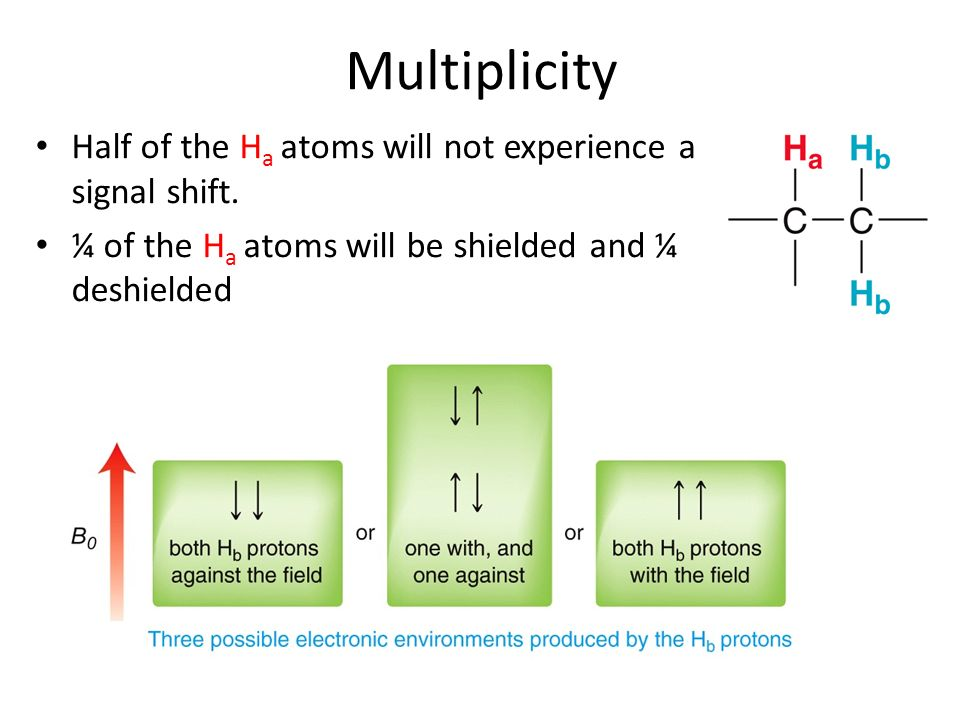 Multiplicity Half of the Ha atoms will not experience a signal shift.