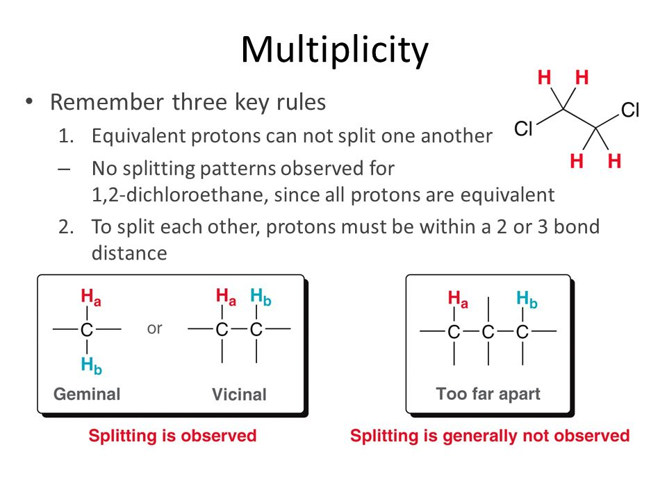 Multiplicity Remember three key rules