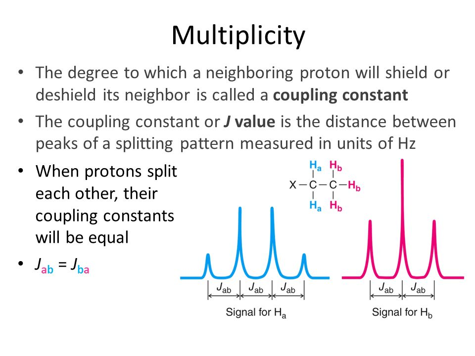 Multiplicity The degree to which a neighboring proton will shield or deshield its neighbor is called a coupling constant.