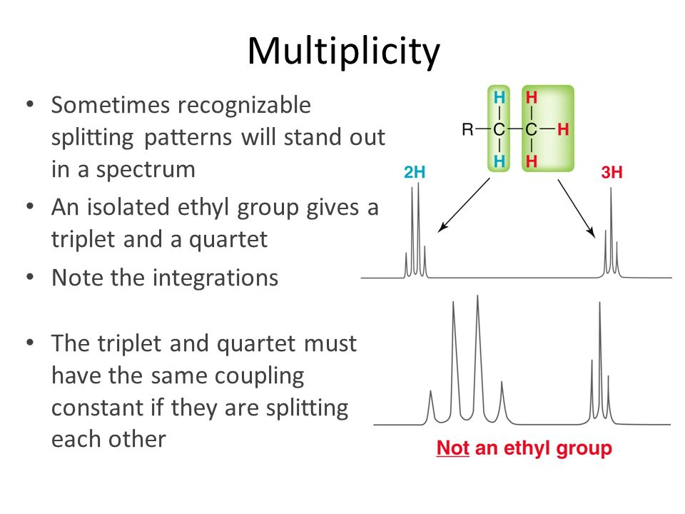 Multiplicity Sometimes recognizable splitting patterns will stand out in a spectrum. An isolated ethyl group gives a triplet and a quartet.