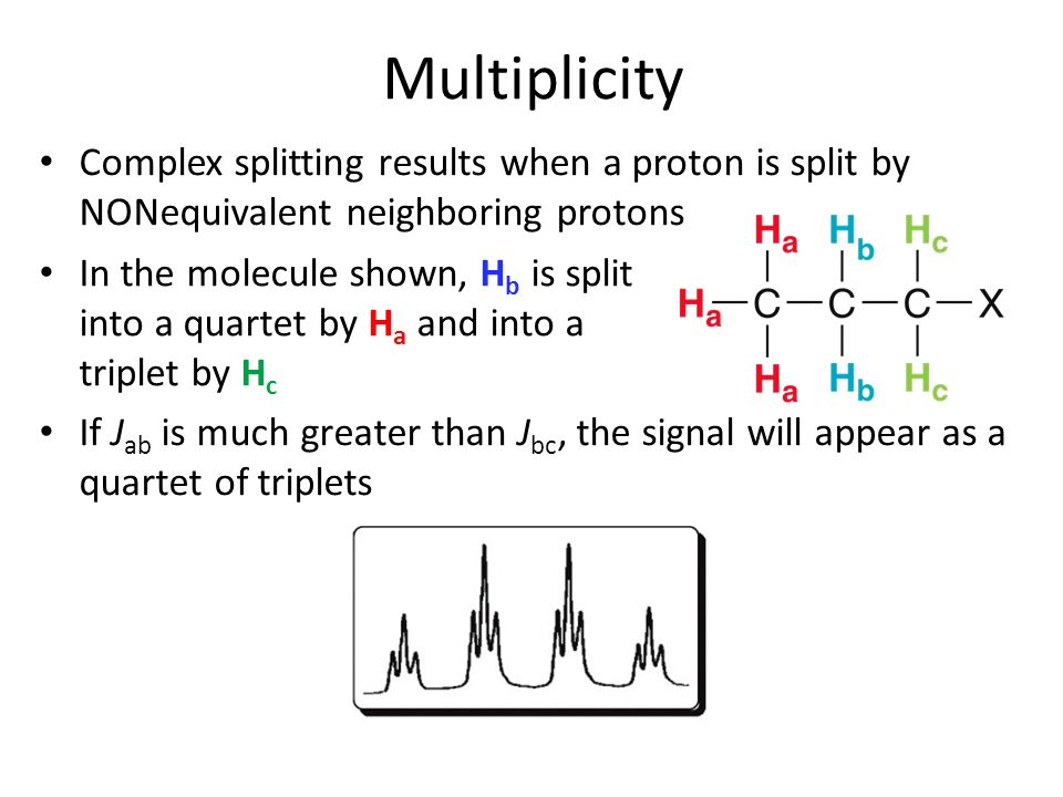 Multiplicity Complex splitting results when a proton is split by NONequivalent neighboring protons.