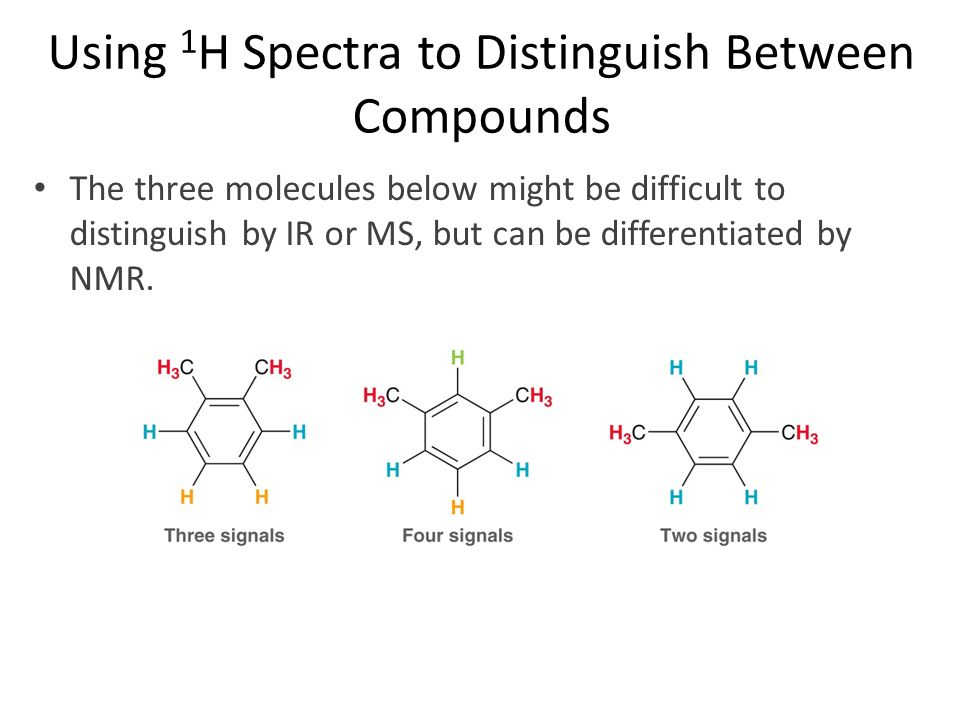 Using 1H Spectra to Distinguish Between Compounds