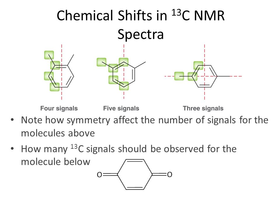 Chemical Shifts in 13C NMR Spectra
