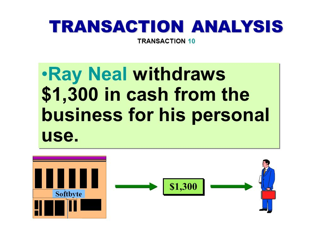 transaction analysis and statement of cash Leaseback transactions to obtain cash financing without recording new debt or equity on the income statement and statement of cash flows since the sale-leaseback is a financing how can a seller-lessee use a sale-leaseback to generate a current gain.