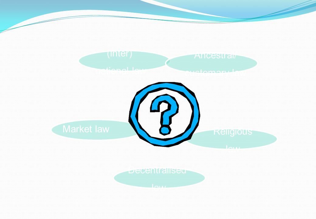 (inter) national law Ancestral/ customary law Market law Religious law Decentralised law