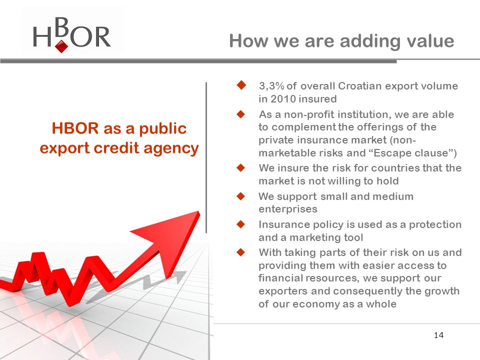 HBOR as a public export credit agency