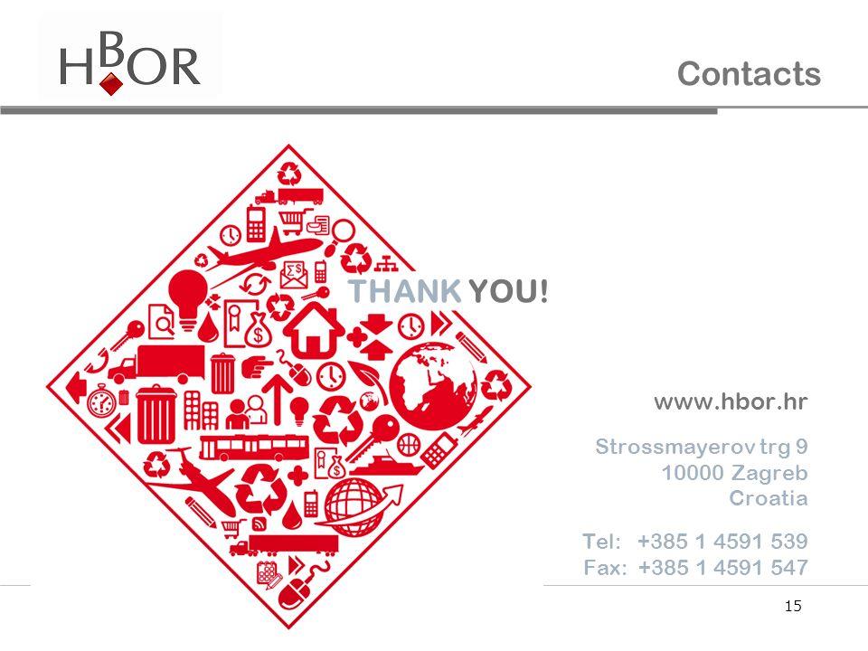 Contacts THANK YOU! www.hbor.hr Strossmayerov trg 9 10000 Zagreb
