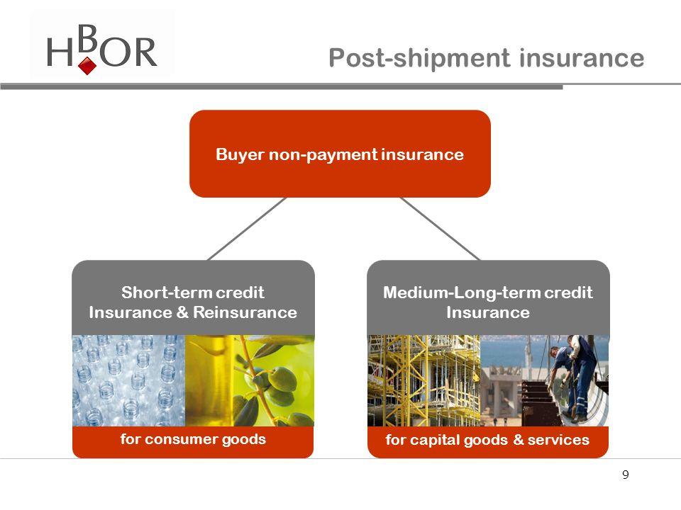 Post-shipment insurance