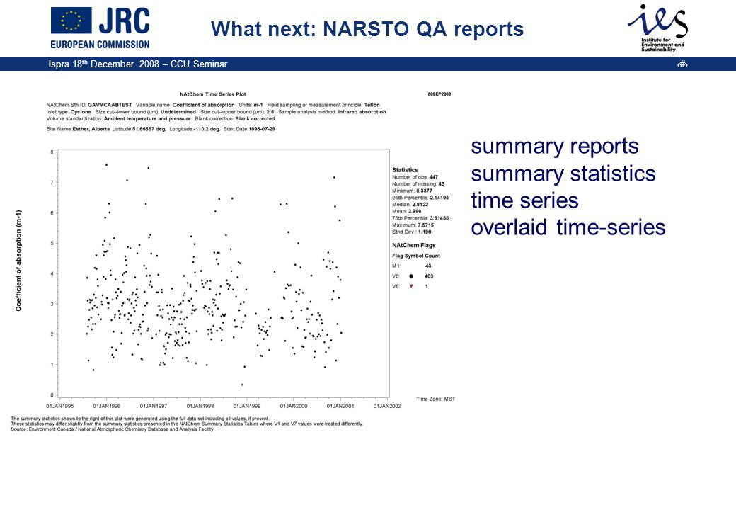 What next: NARSTO QA reports