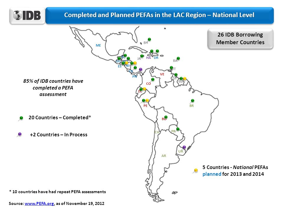 Completed and Planned PEFAs in the LAC Region – National Level