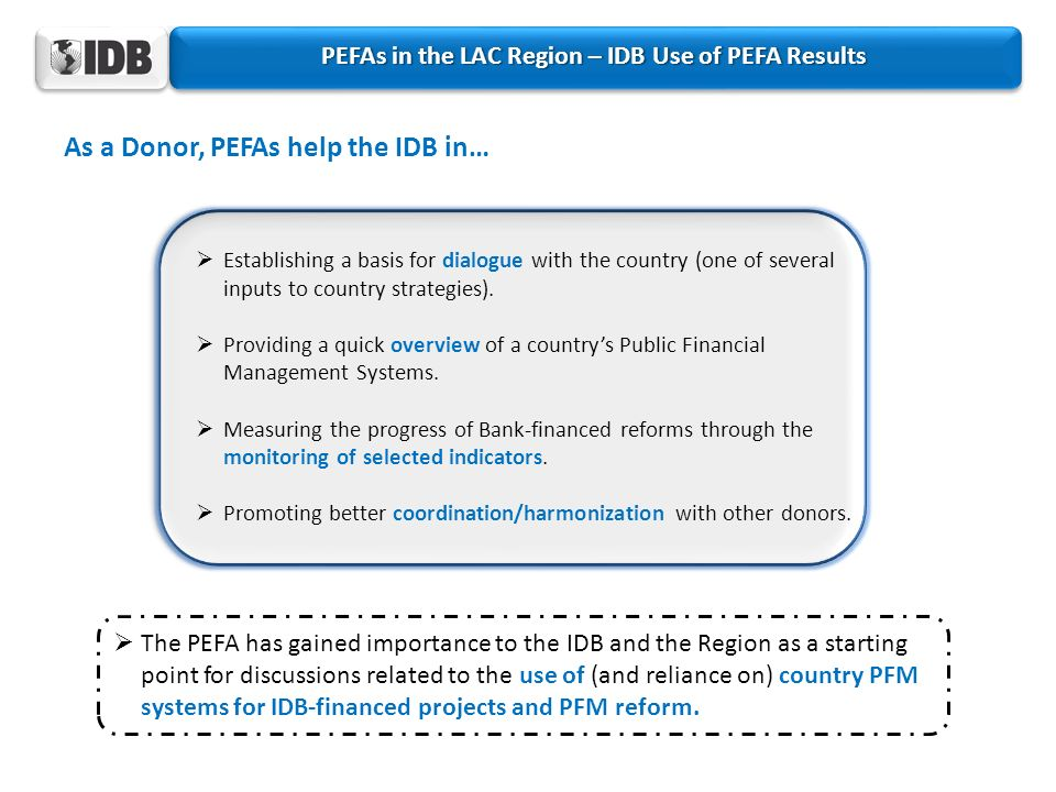 PEFAs in the LAC Region – IDB Use of PEFA Results
