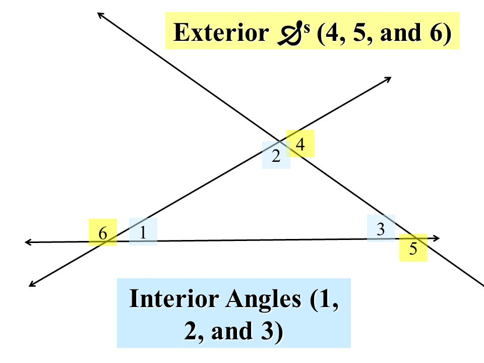 Exterior s (4, 5, and 6) Interior Angles (1, 2, and 3)