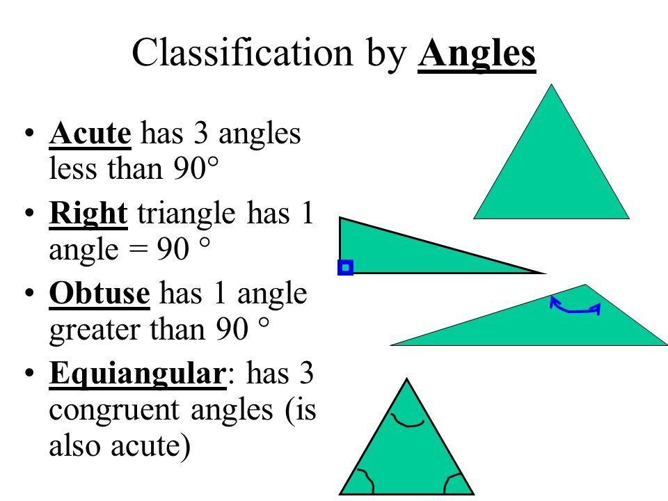 Classification by Angles