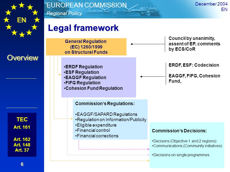 Legal framework TEC December 2004 EN Council by unanimity,