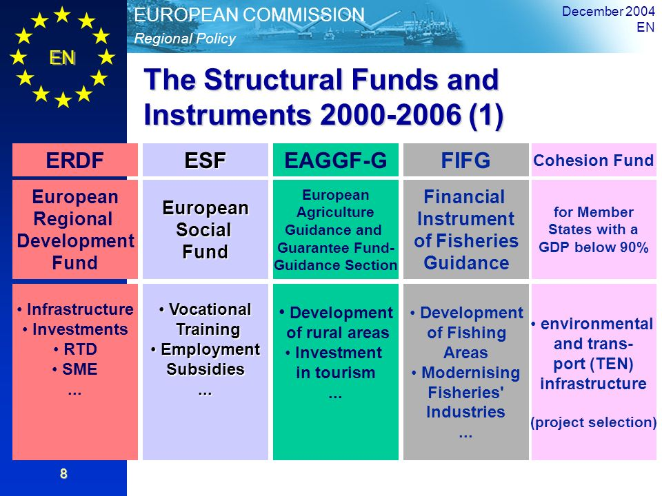 The Structural Funds and Instruments 2000-2006 (1)