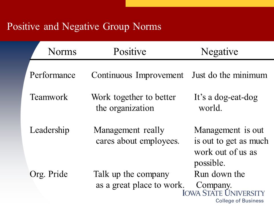 high performance work teams positive and negative management essay Sports psychology training: the power of postive  negative or positive, influence their performance negative thoughts cause a downward spiral of increased.