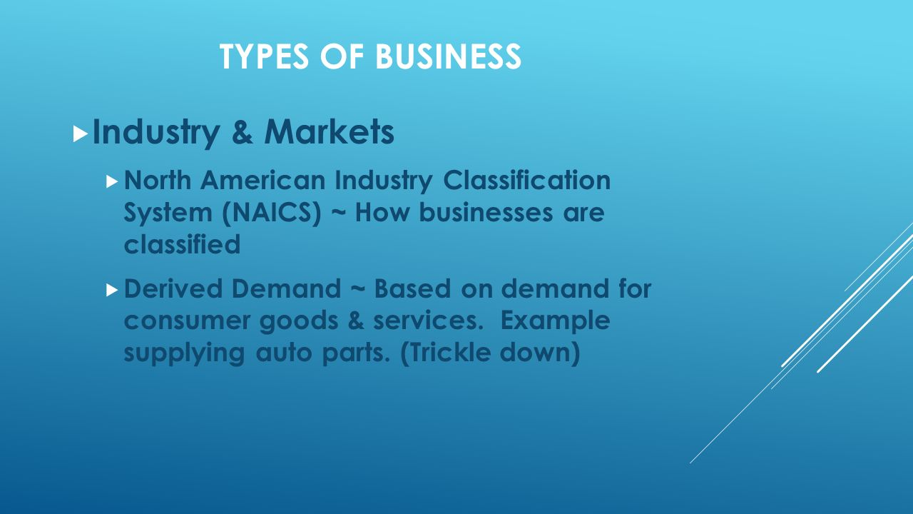 Market Types: 4 Important Types of Market (A Study)