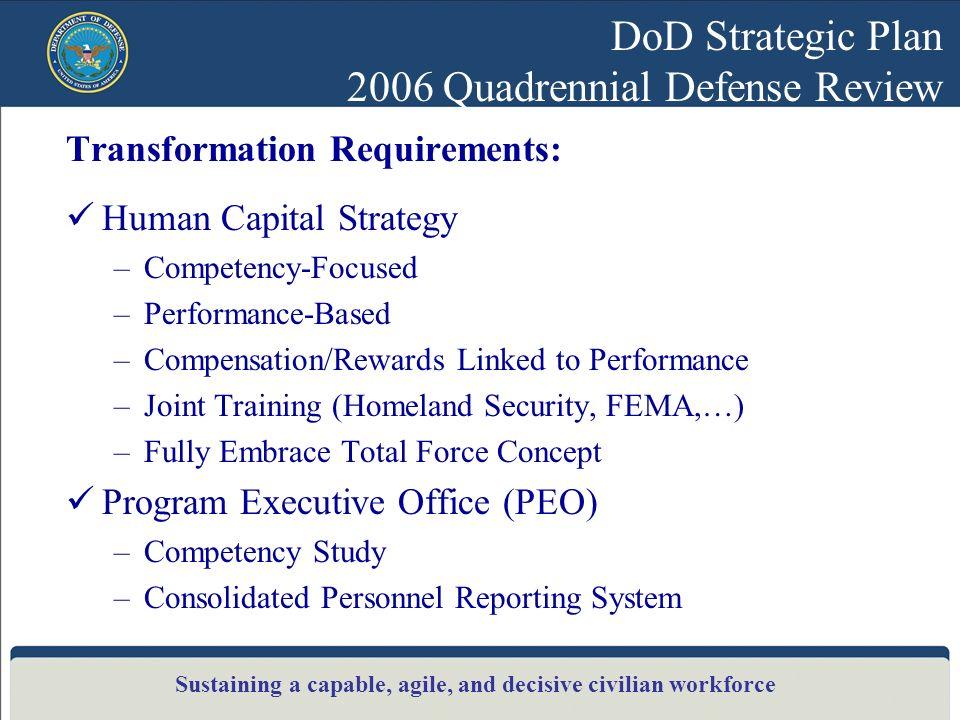 Deputy Under Secretary Of Defense Civilian Personnel