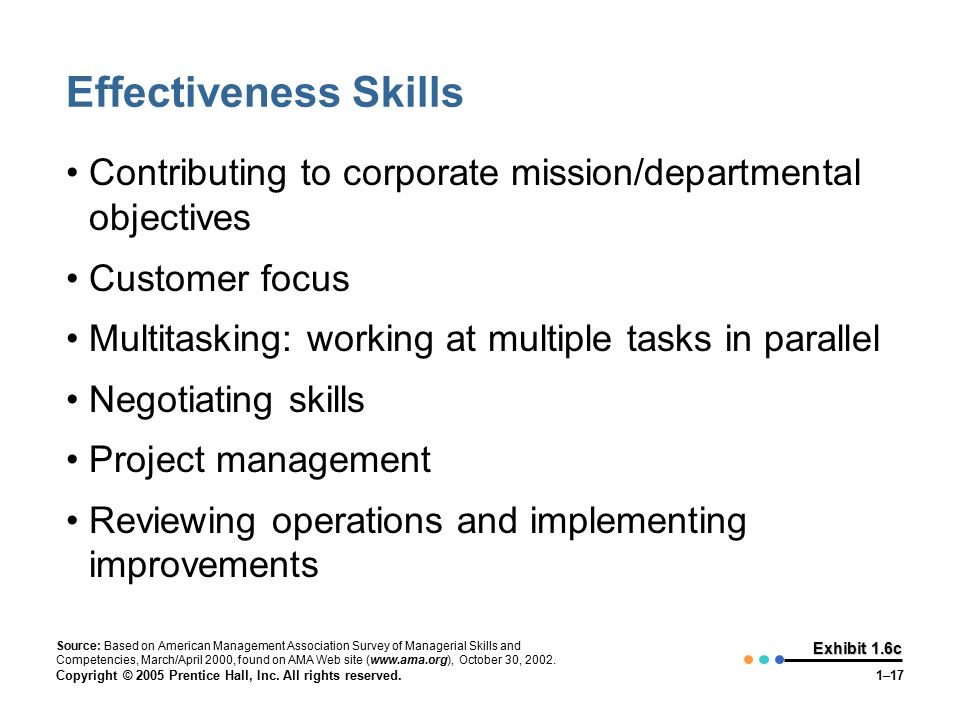 Effectiveness Skills Contributing to corporate mission/departmental objectives. Customer focus. Multitasking: working at multiple tasks in parallel.